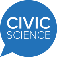 Civic Science, Inc.
